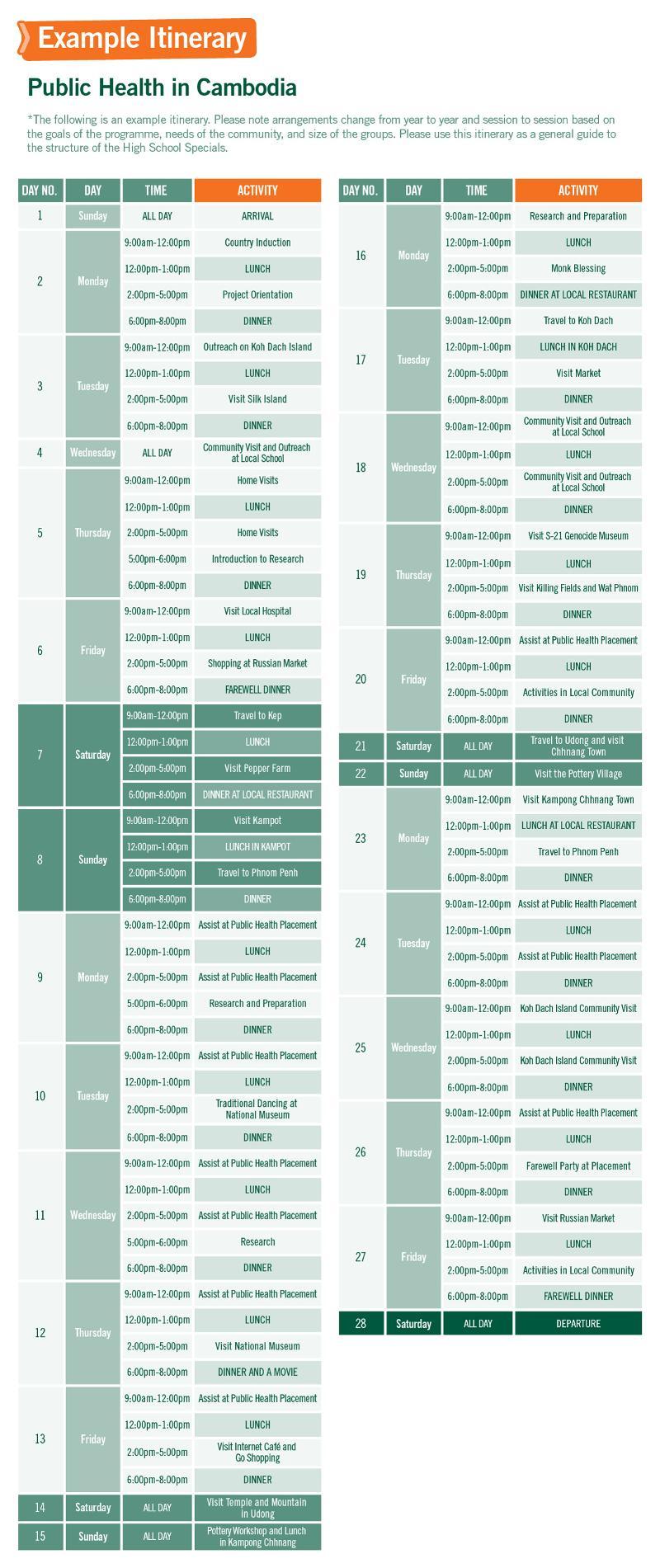 Public Health in Cambodia Sample Schedule